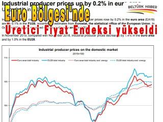 Euro Bölgesi'nde ÜFE kasımda yükseldi